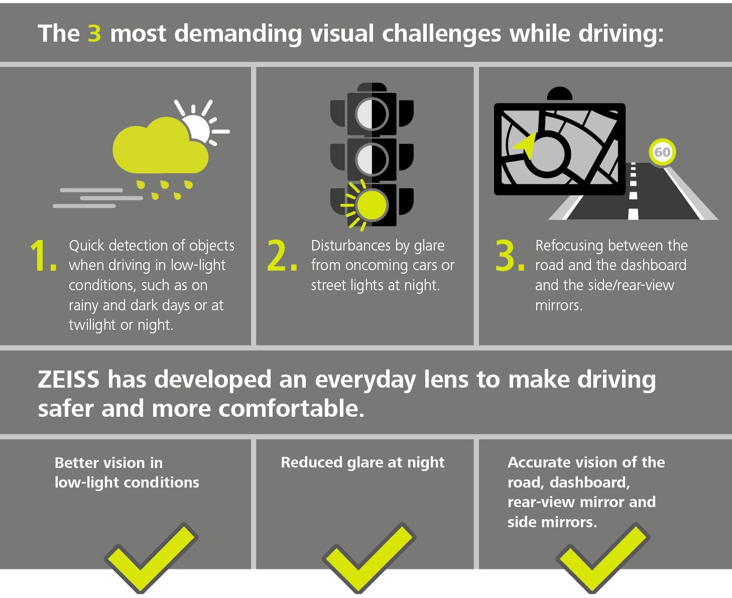 ZEISS_DriveSafe_LAM_Infographic_247x723mm